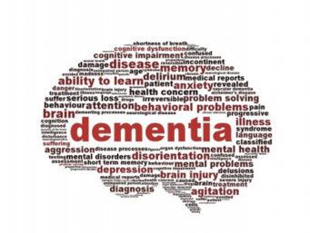Dementia words
